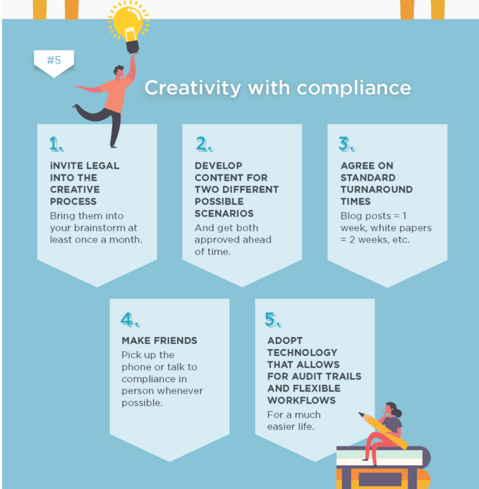 Creativity with Compliance